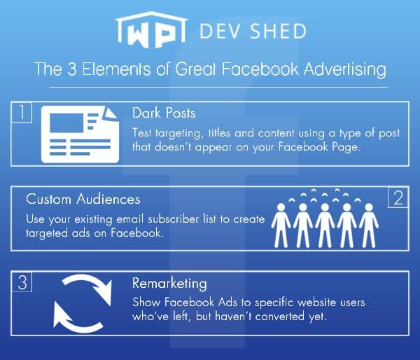 Elements Of Great Facebook Advertising1