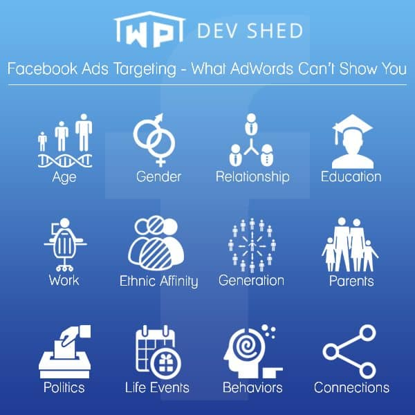 Facebook Ads Targeting1