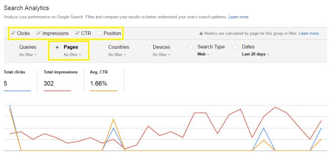 step2 search analytics