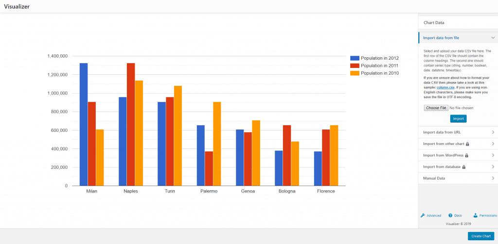 4 import data