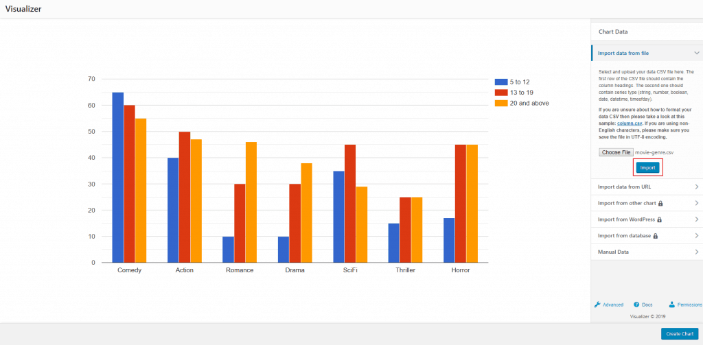 5 preview chart new data