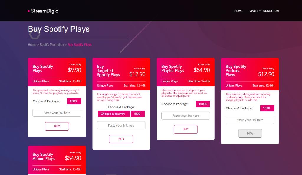 StreamDigic Spotify Plays