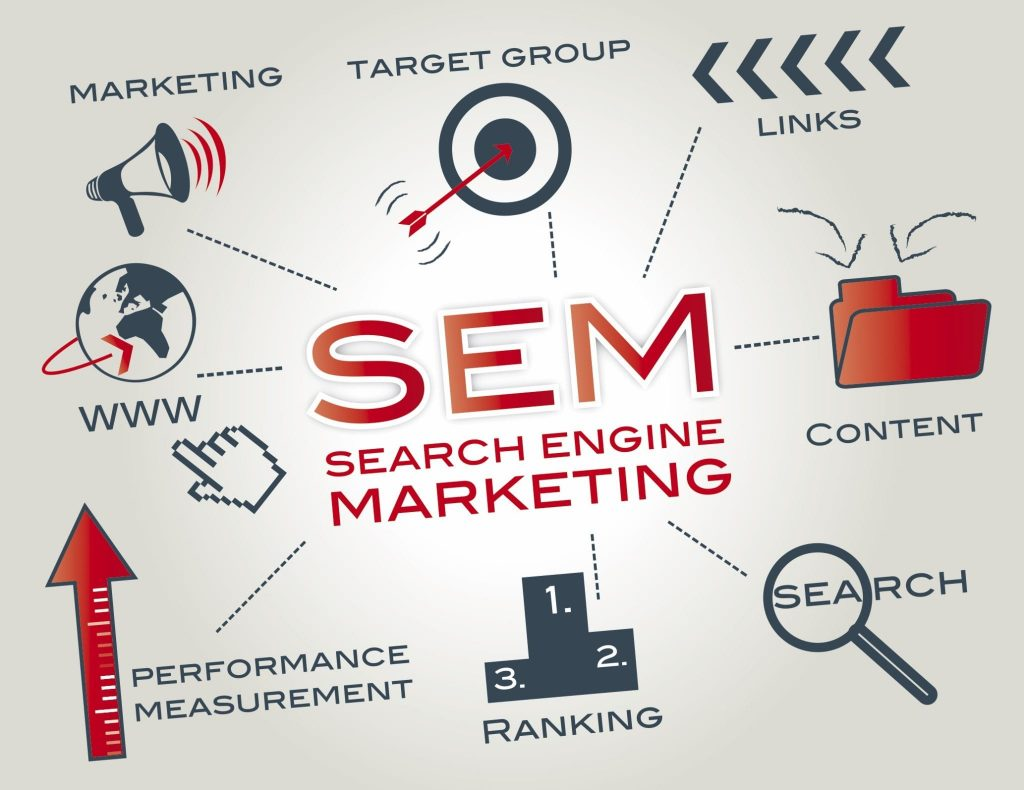 How SEM Specialists Can Help Your Business Easily Improve
