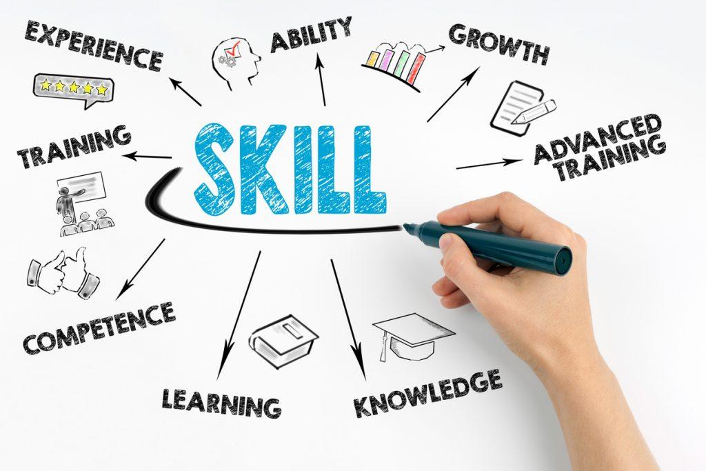 Employees Skills