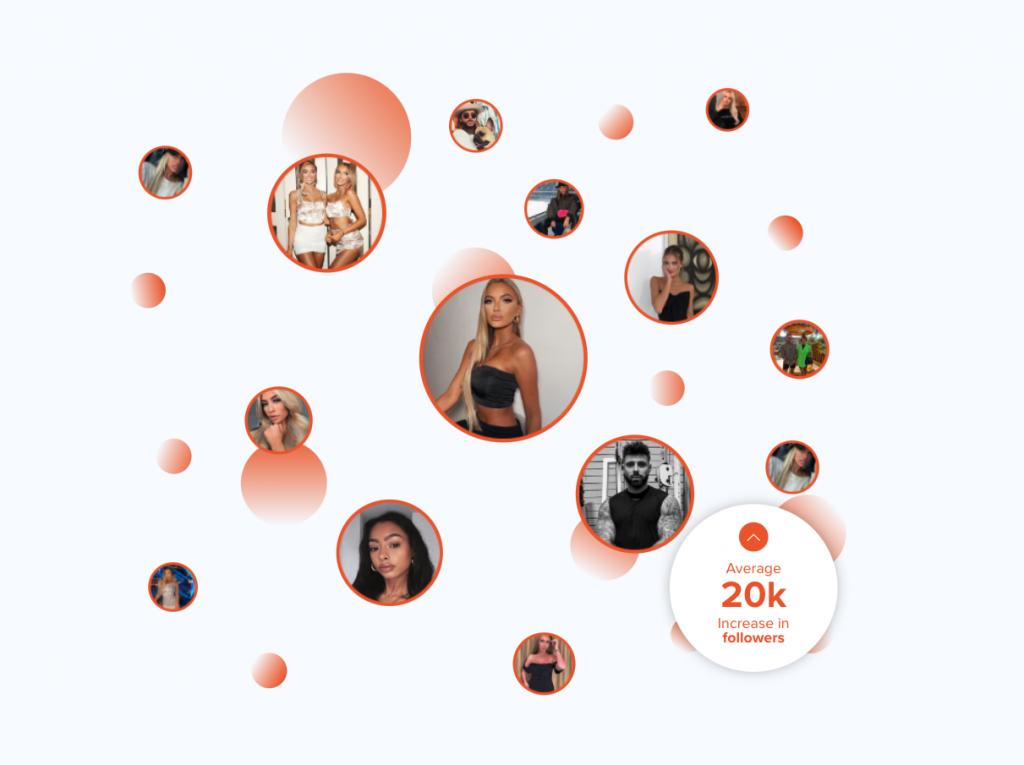 Growthoid Instagram Followers