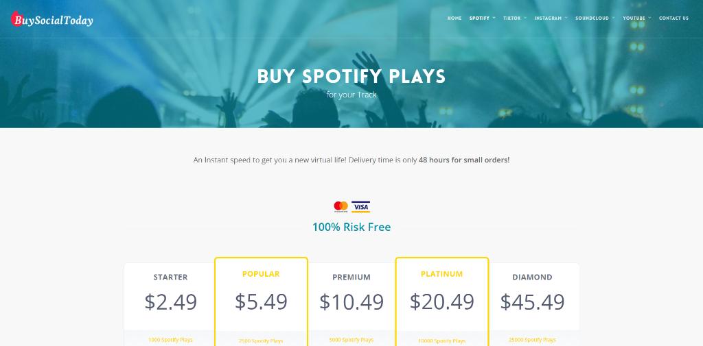 Buy Social Today Spotify